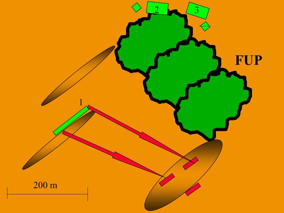 2 3 FUP 1 200 m