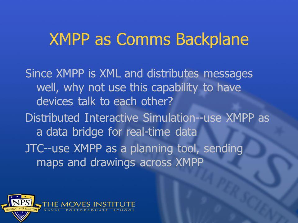 XMPP as Comms Backplane