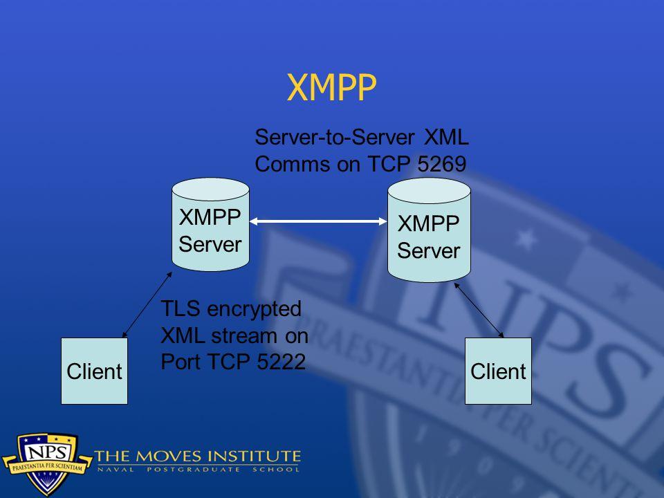 XMPP Server-to-Server XML Comms on TCP 5269 XMPP Server XMPP Server