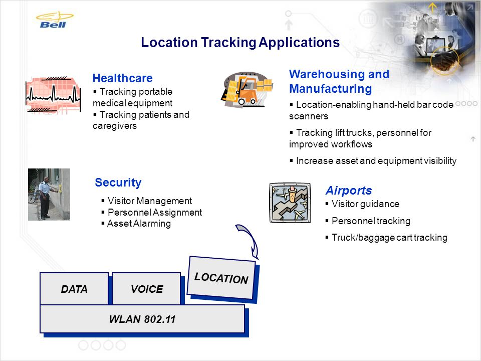 Location Tracking Applications