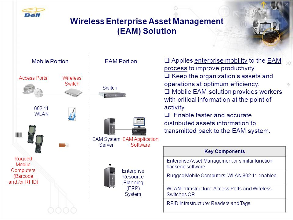 Wireless Enterprise Asset Management (EAM) Solution