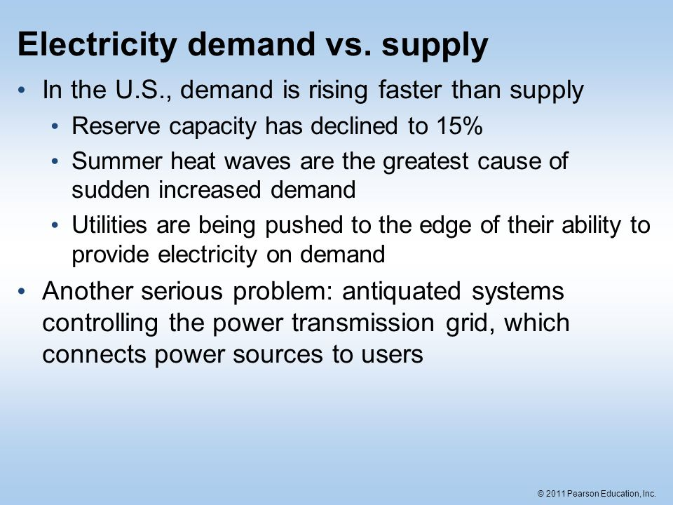Electricity demand vs. supply