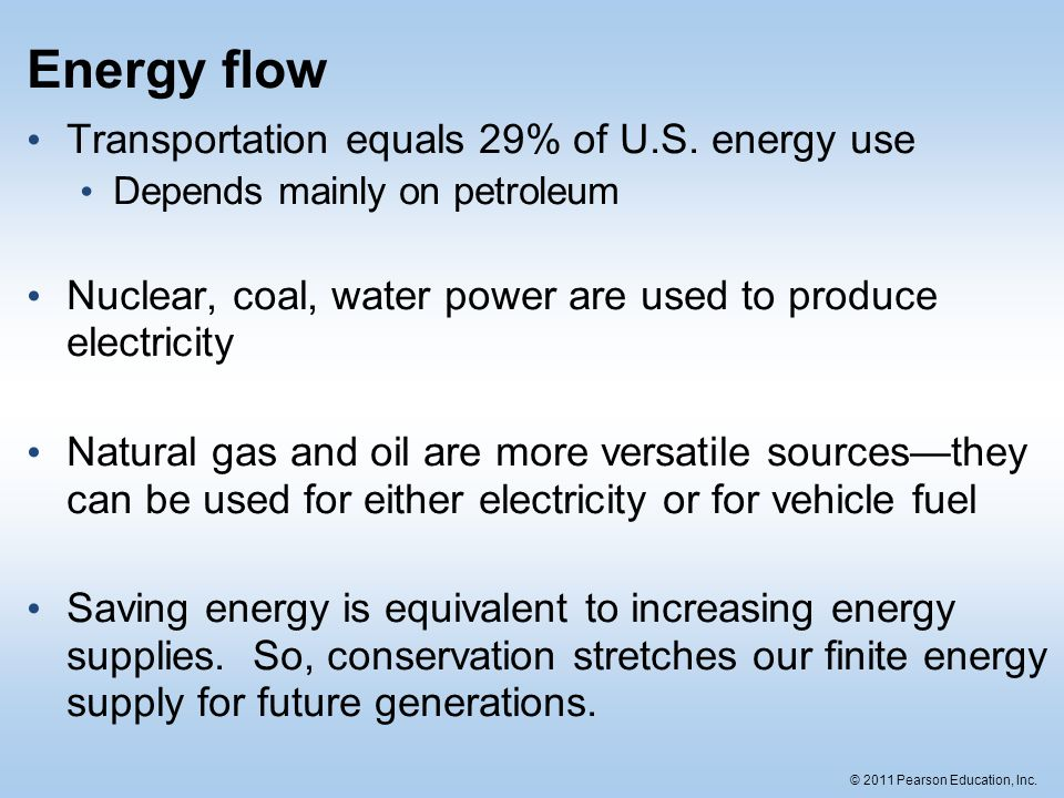 Energy flow Transportation equals 29% of U.S. energy use