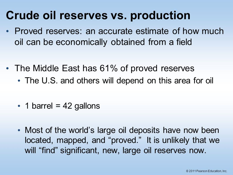Crude oil reserves vs. production