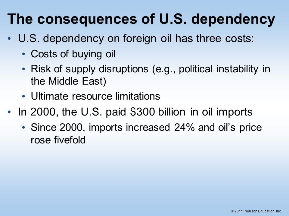 The consequences of U.S. dependency