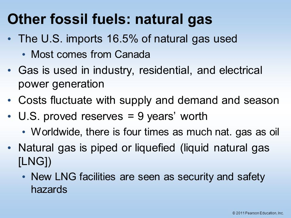 Other fossil fuels: natural gas