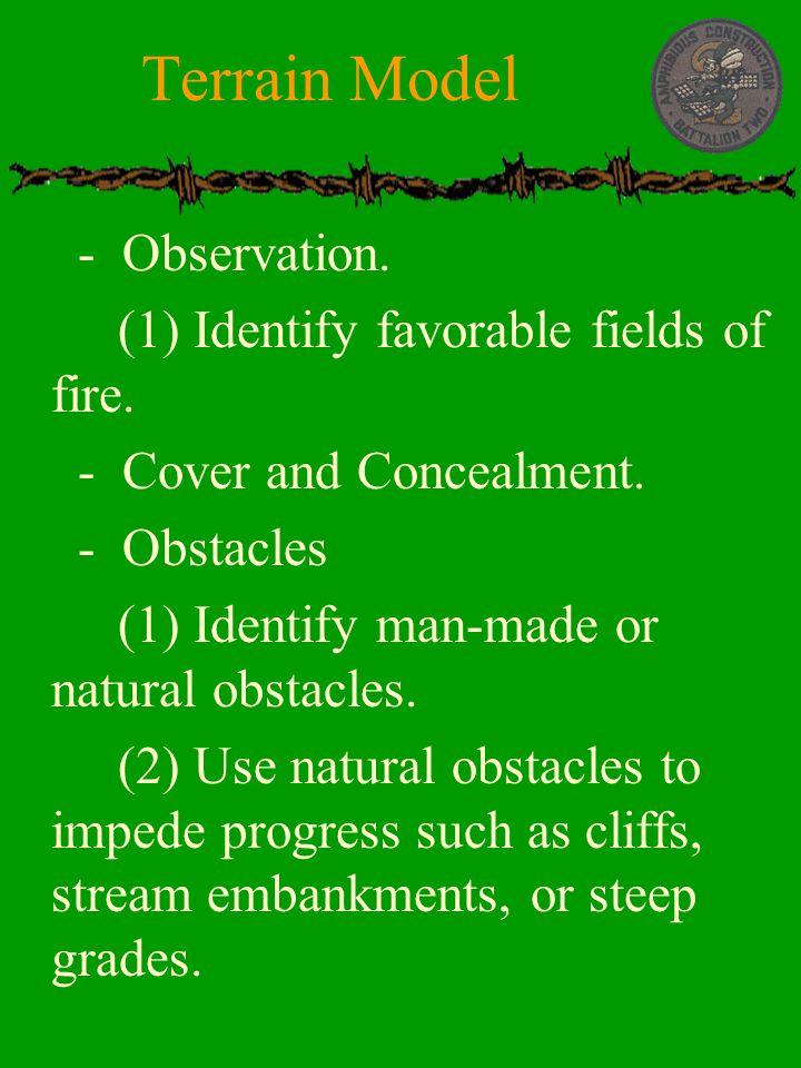 Terrain Model - Observation. (1) Identify favorable fields of fire.
