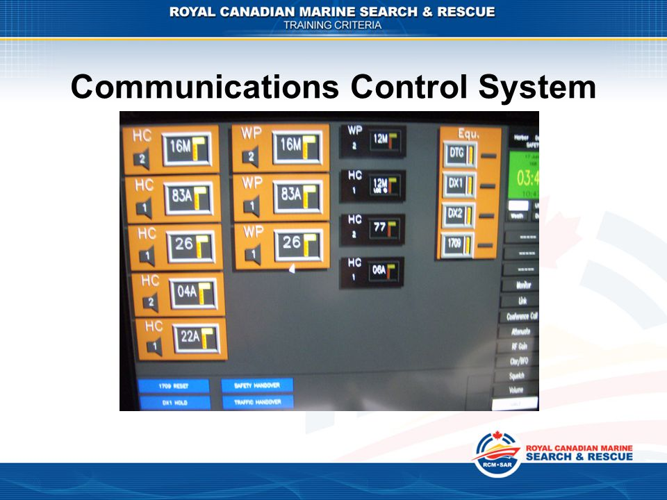 Communications Control System