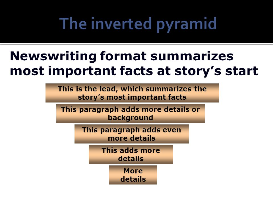 The inverted pyramid Newswriting format summarizes most important facts at story's start.