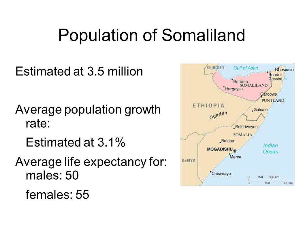 Population of Somaliland