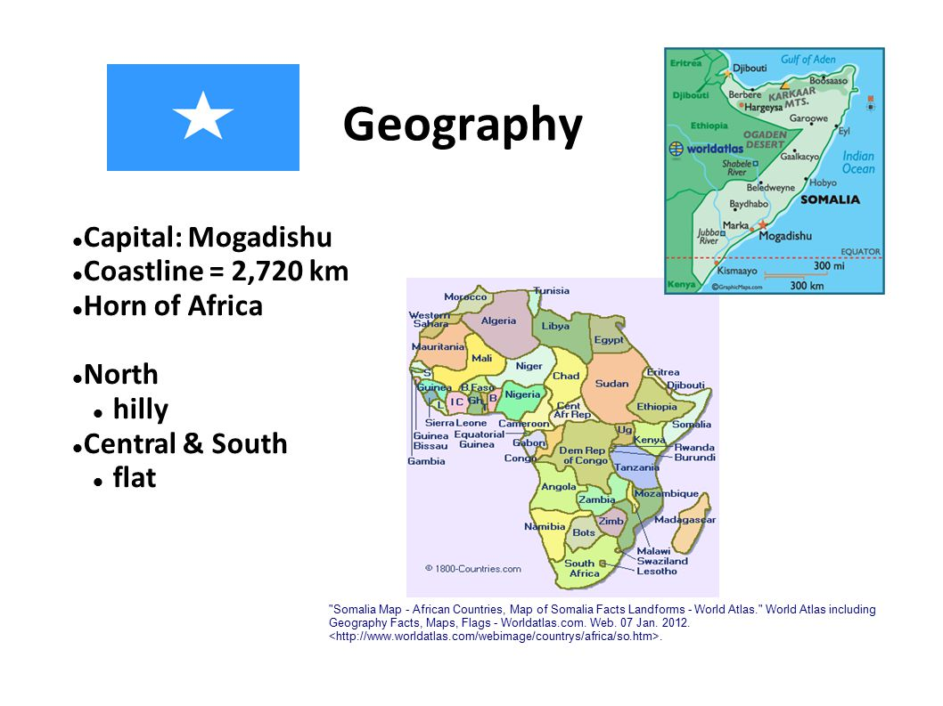 Geography Capital: Mogadishu Coastline = 2,720 km Horn of Africa North