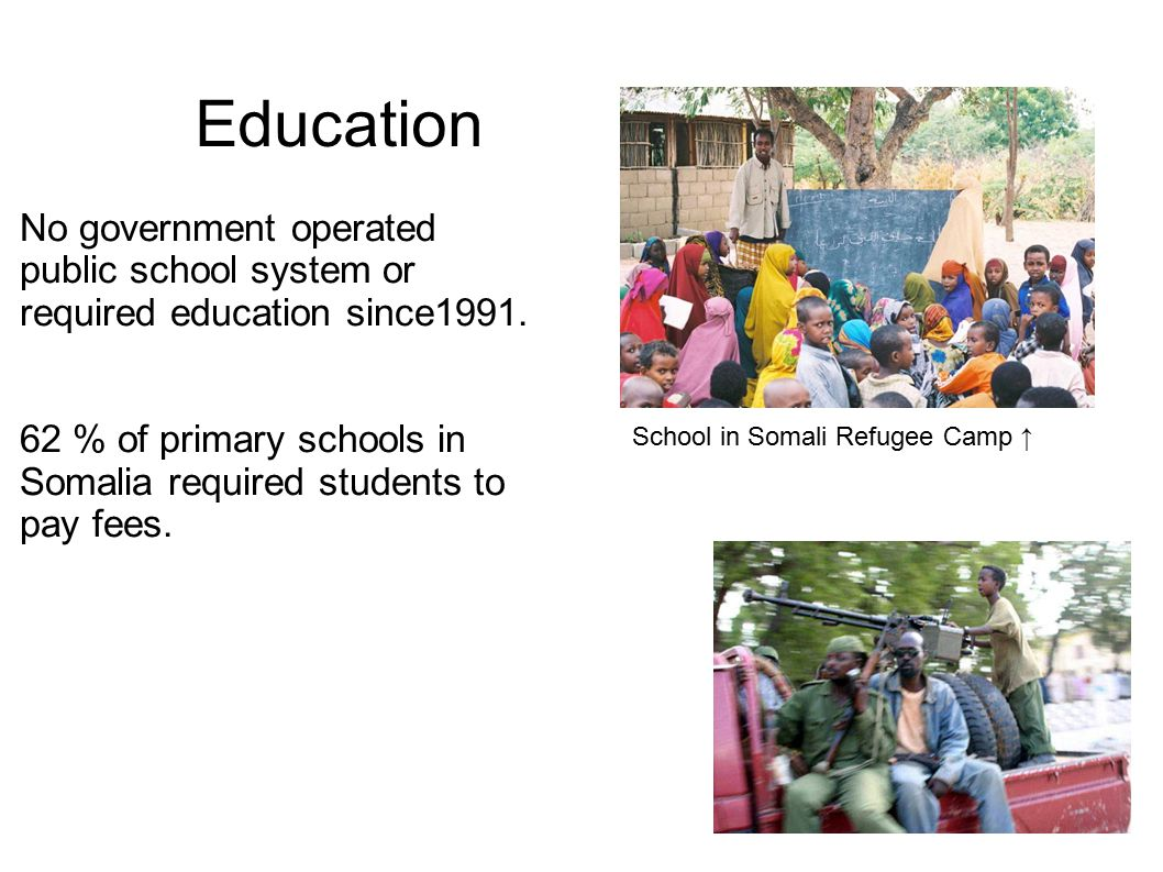 Education No government operated public school system or required education since1991.
