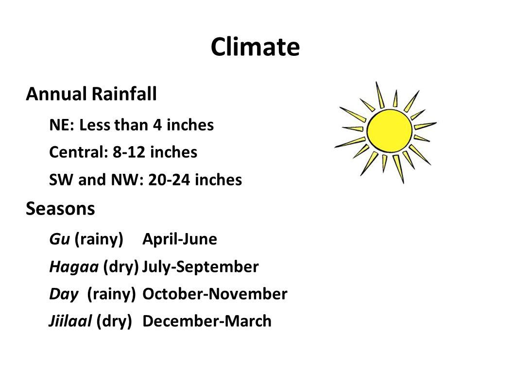 Climate Annual Rainfall Seasons NE: Less than 4 inches
