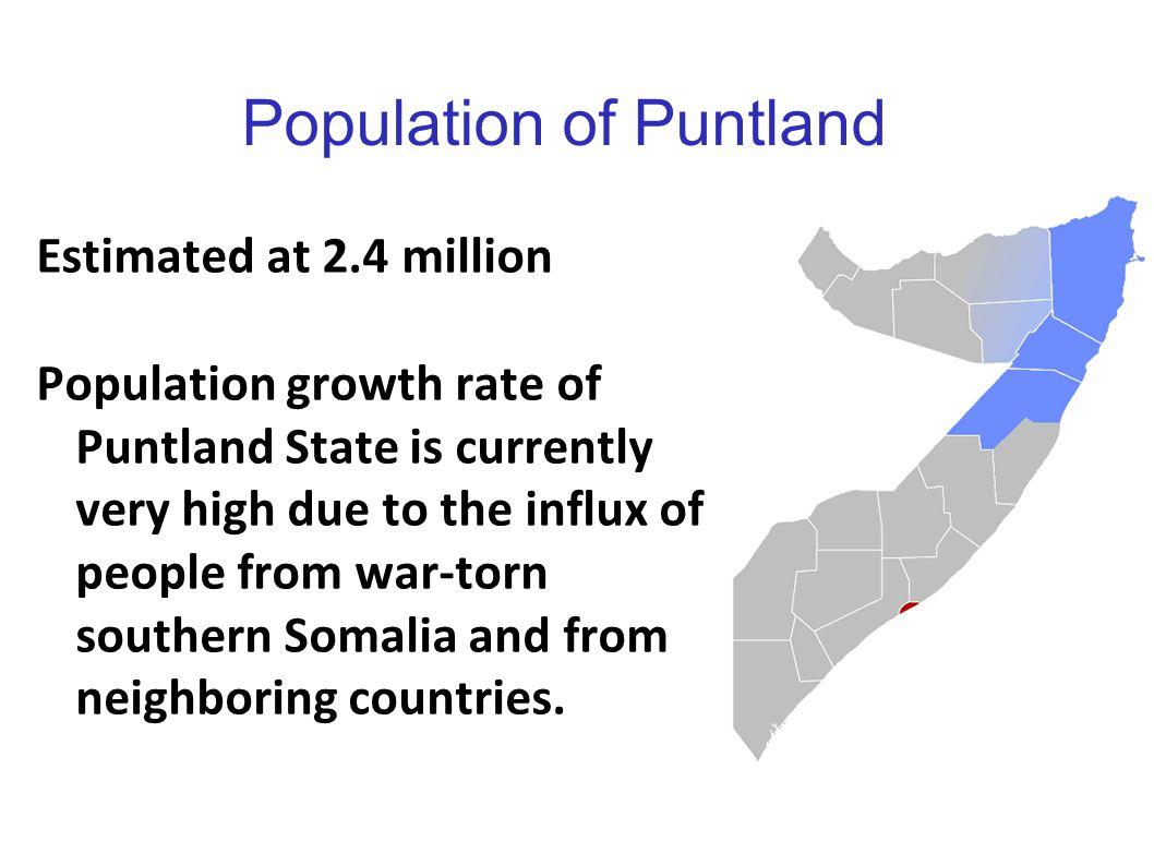 Population of Puntland