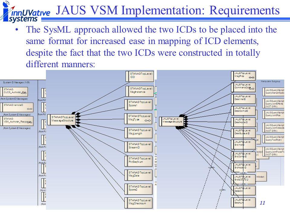 JAUS VSM Implementation: Requirements