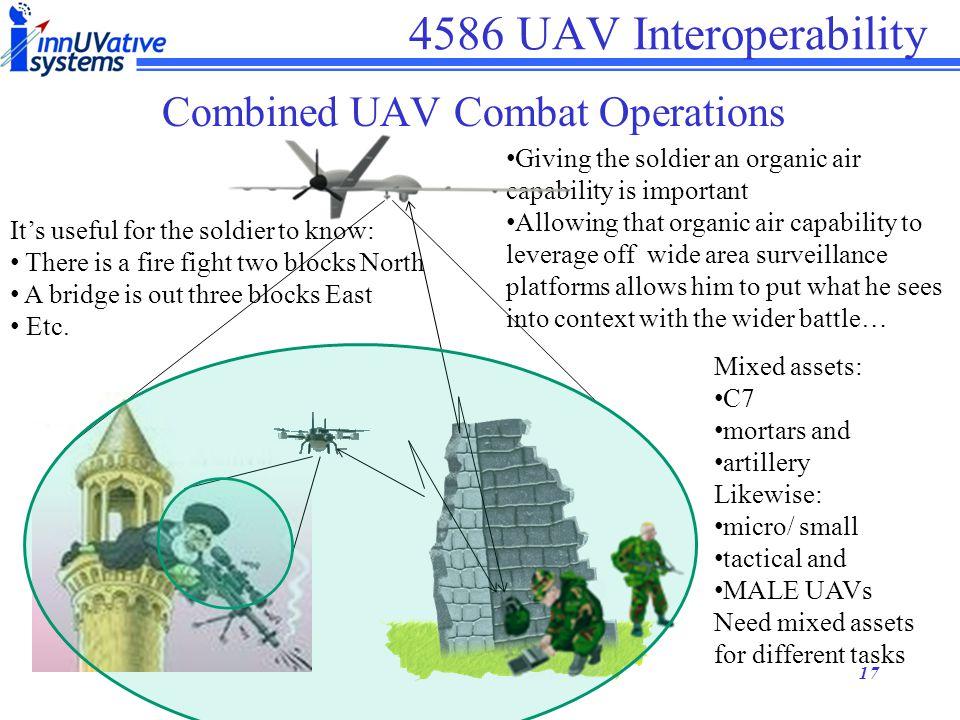 4586 UAV Interoperability Combined UAV Combat Operations