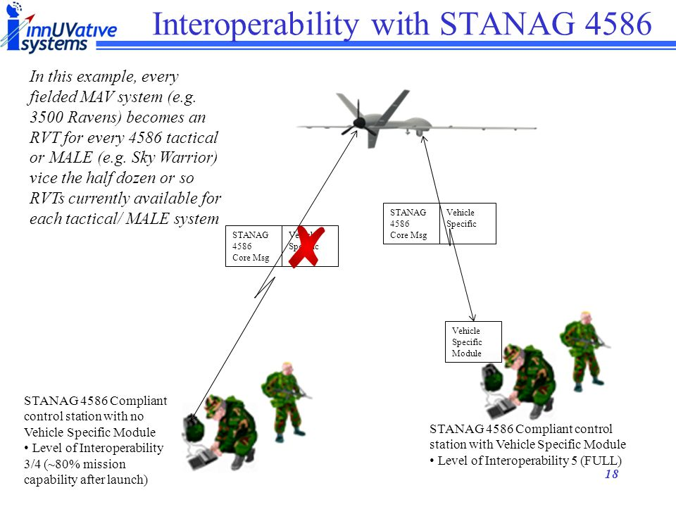 Interoperability with STANAG 4586