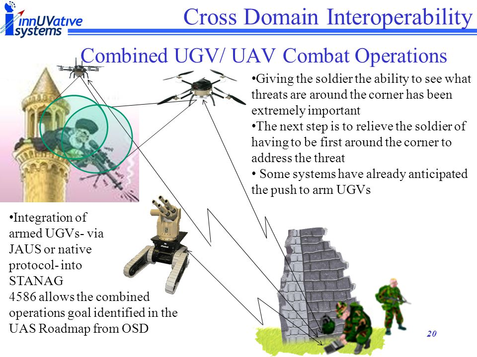 Cross Domain Interoperability