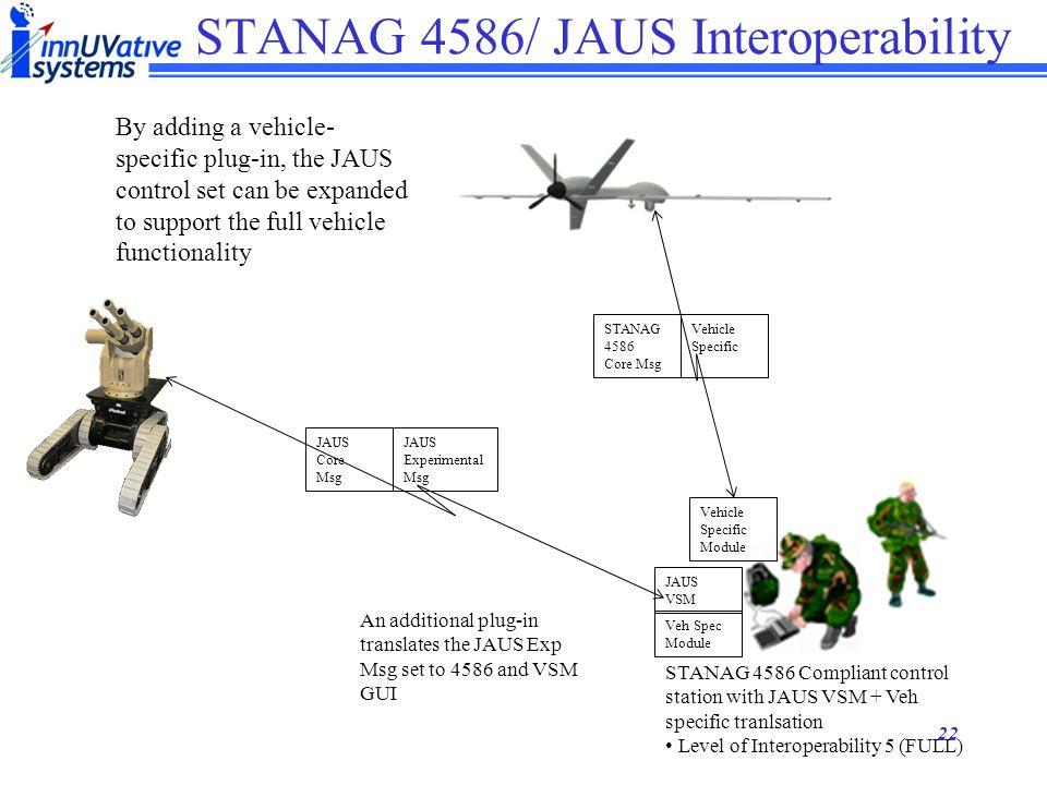 STANAG 4586/ JAUS Interoperability