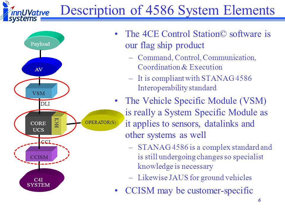Description of 4586 System Elements