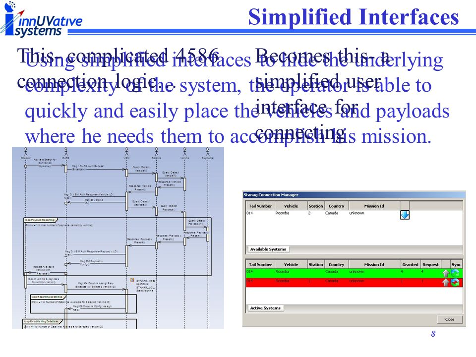Simplified Interfaces