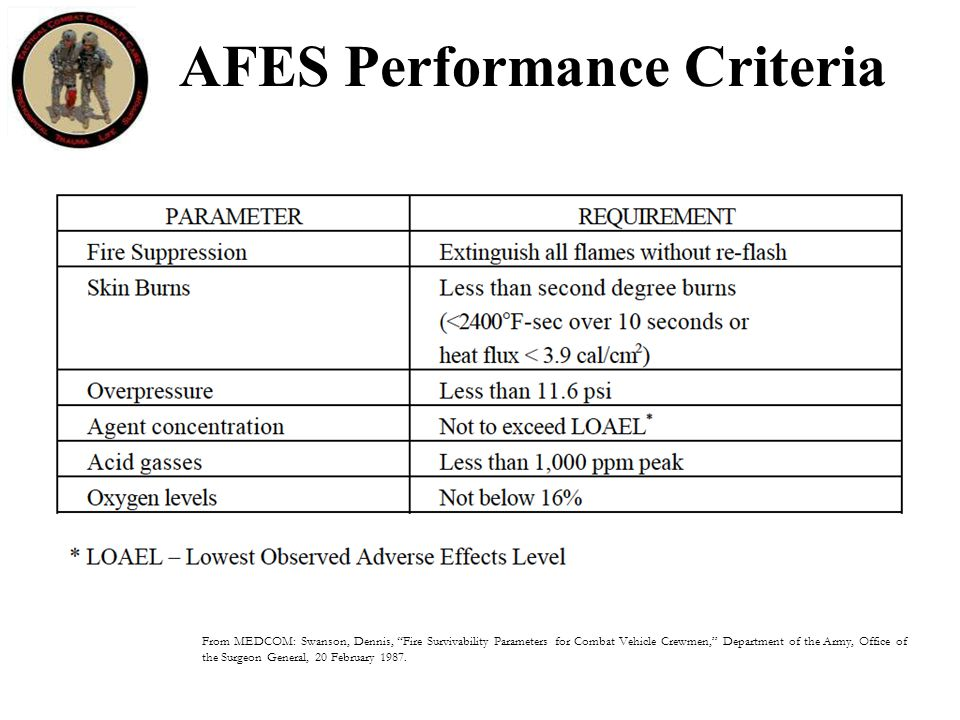 AFES Performance Criteria