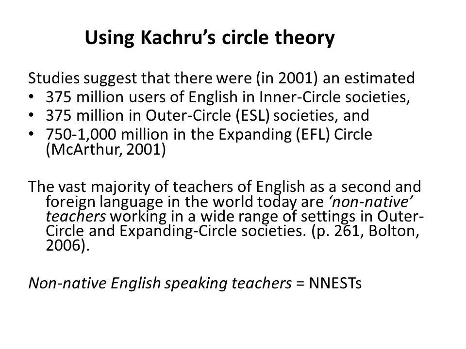Using Kachru's circle theory