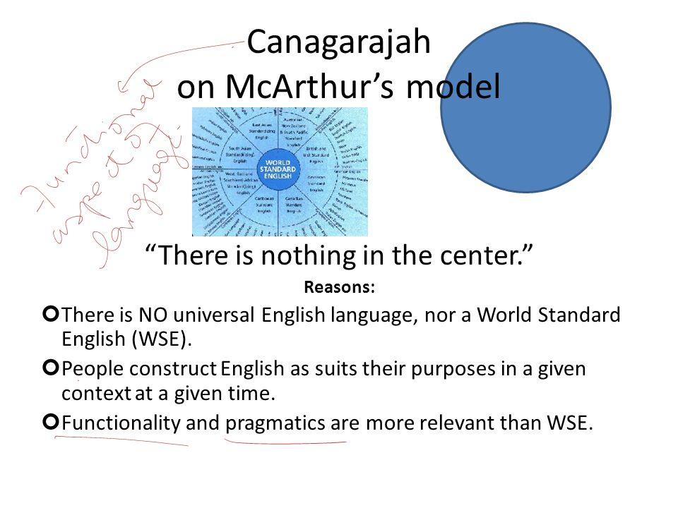 Canagarajah on McArthur's model