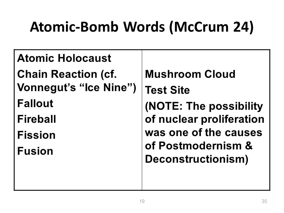 Atomic-Bomb Words (McCrum 24)