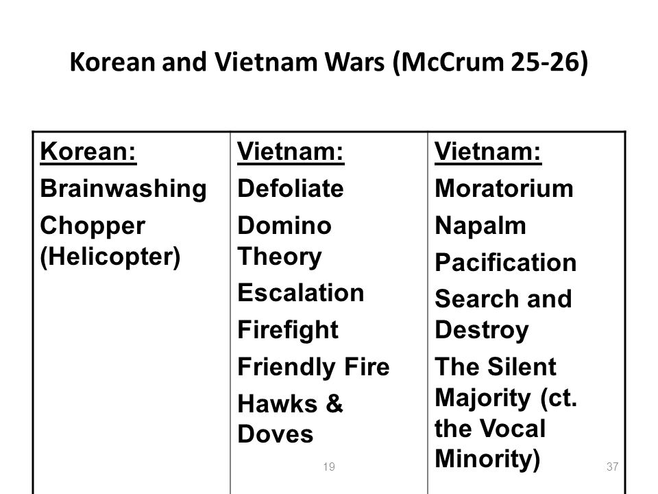 Korean and Vietnam Wars (McCrum 25-26)