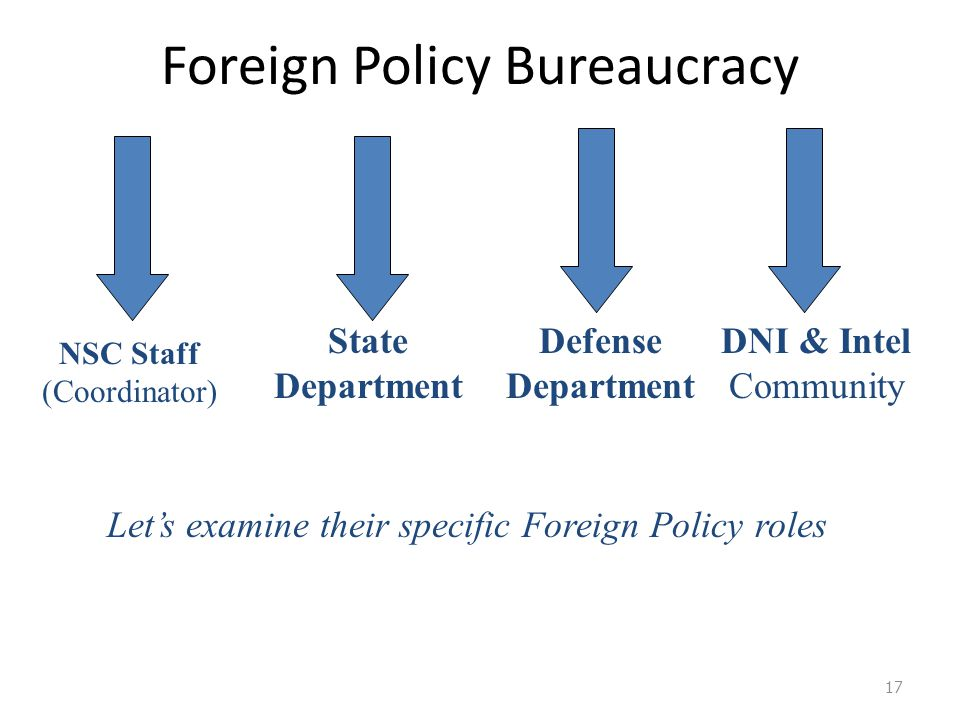 Foreign Policy Bureaucracy