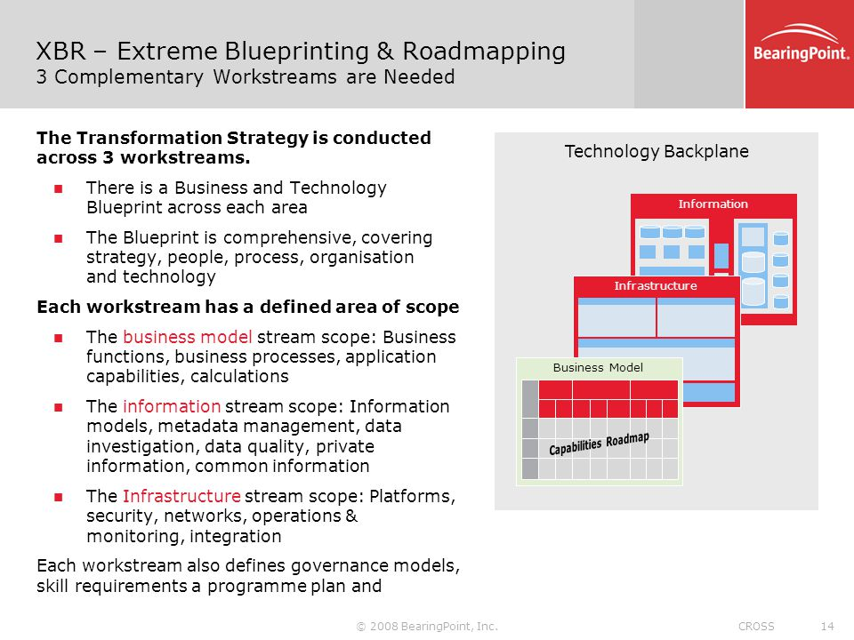 XBR – Extreme Blueprinting & Roadmapping 3 Complementary Workstreams are Needed