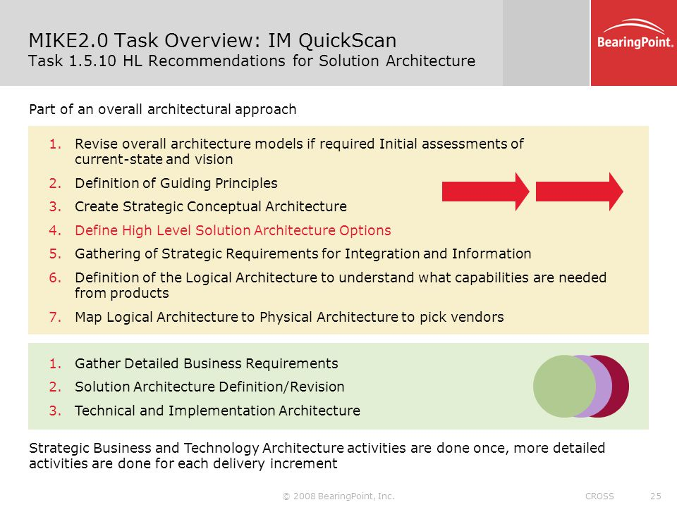 MIKE2. 0 Task Overview: IM QuickScan Task 1. 5