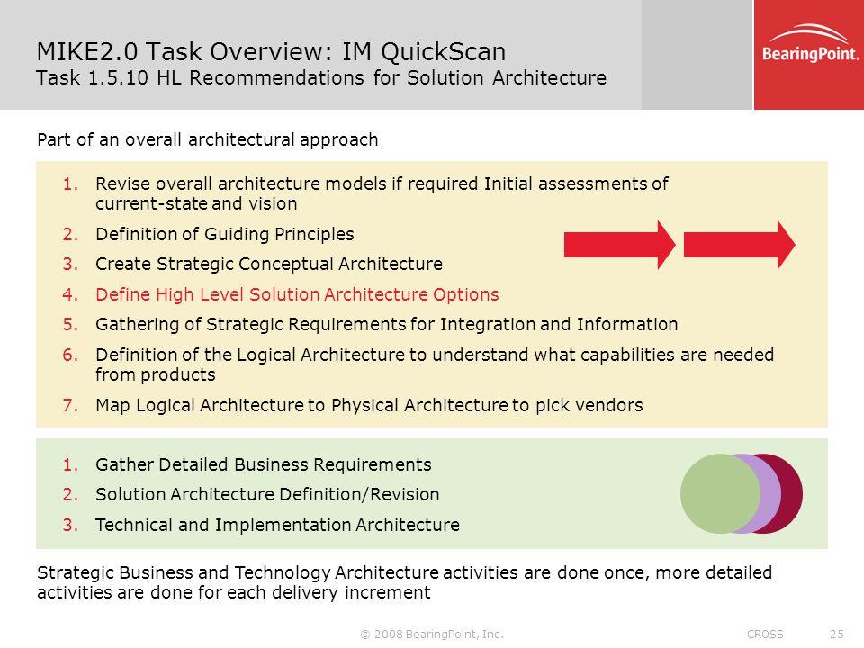 MIKE2. 0 Task Overview: IM QuickScan Task 1. 5