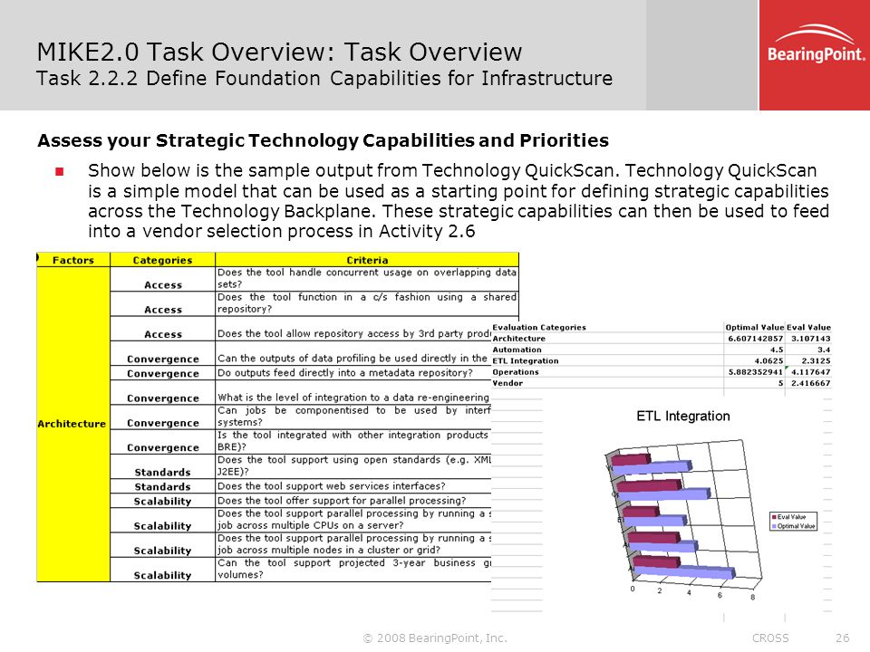 MIKE2. 0 Task Overview: Task Overview Task 2. 2