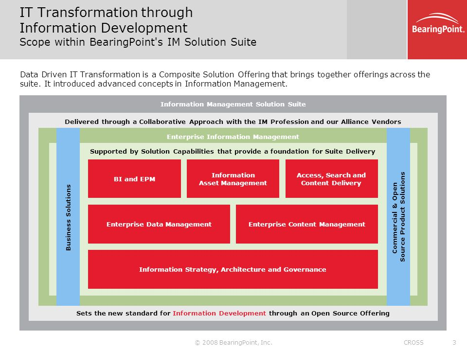 IT Transformation through Information Development Scope within BearingPoint s IM Solution Suite