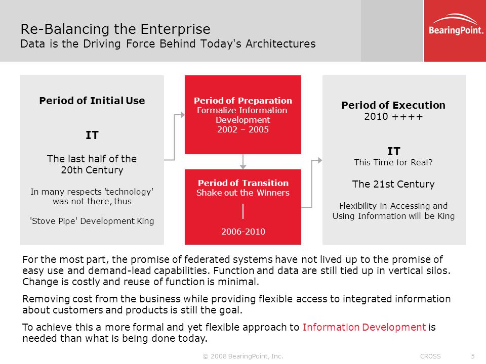 Re-Balancing the Enterprise Data is the Driving Force Behind Today s Architectures