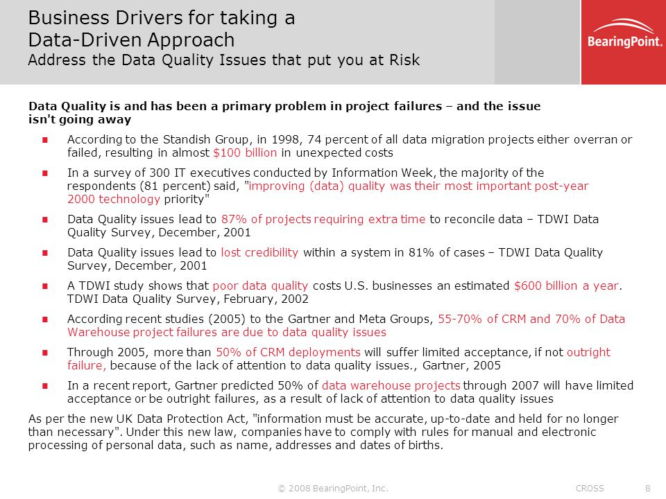 Business Drivers for taking a Data-Driven Approach Address the Data Quality Issues that put you at Risk