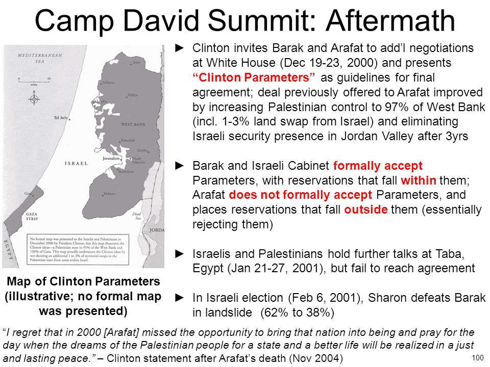 Camp David Summit: Aftermath