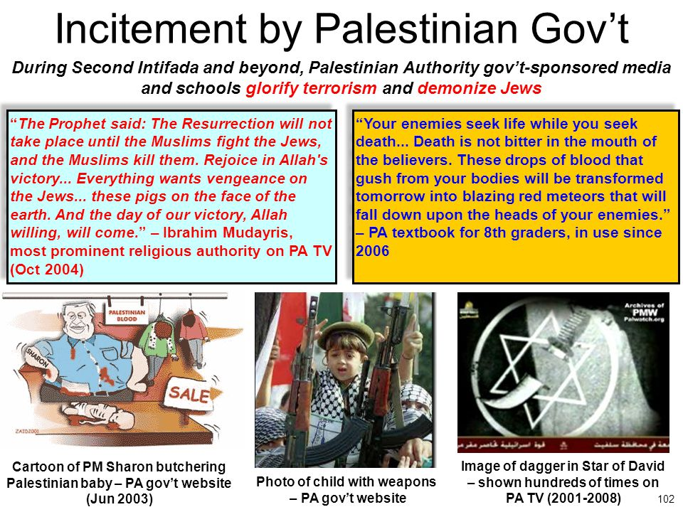 Incitement by Palestinian Gov't