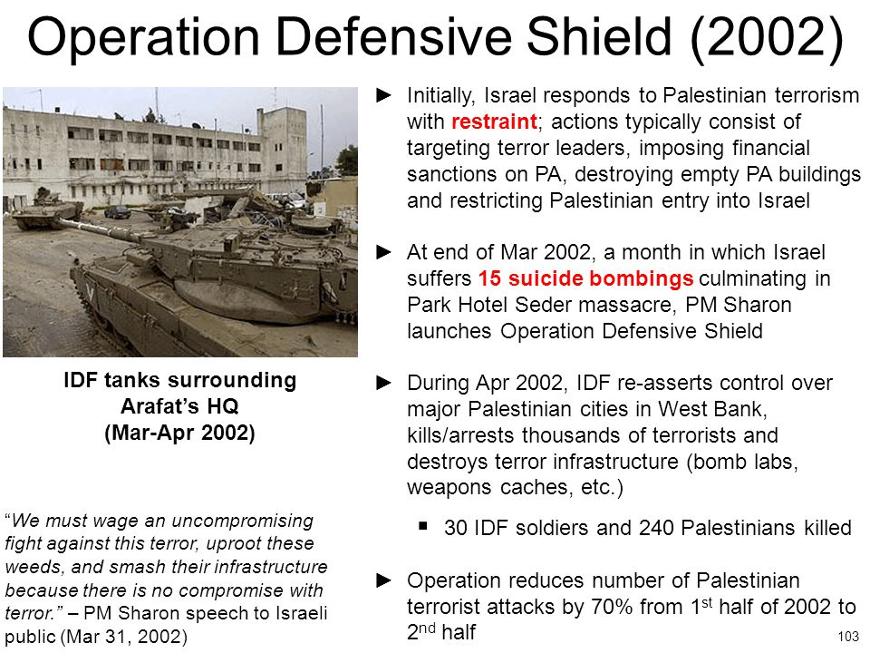 Operation Defensive Shield (2002)