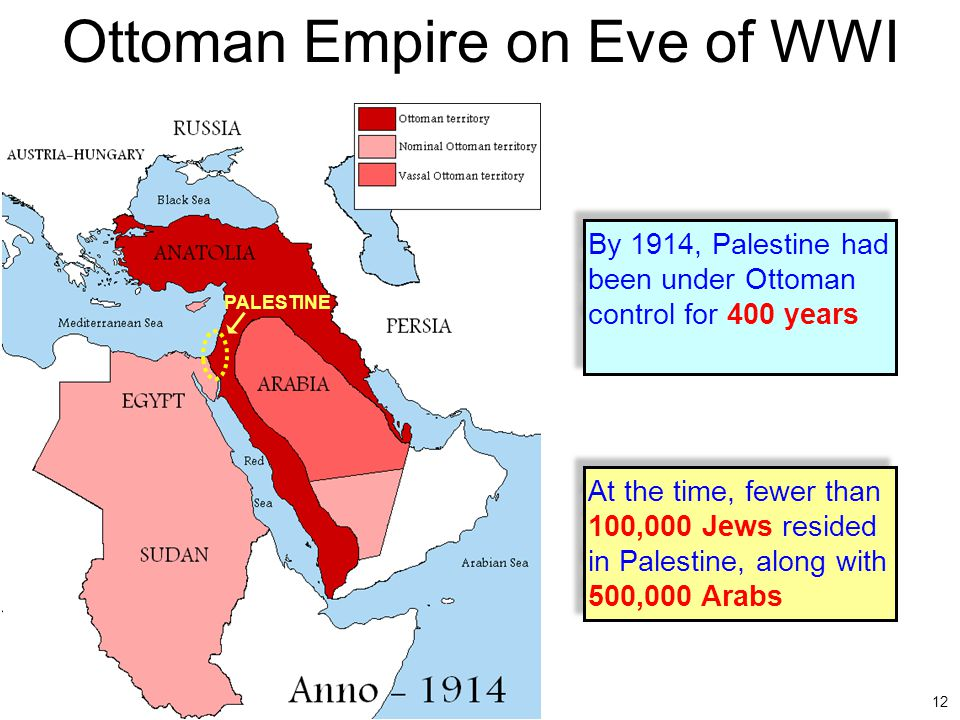 Ottoman Empire on Eve of WWI