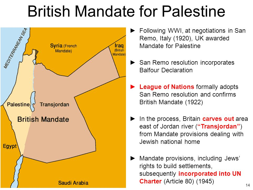 British Mandate for Palestine