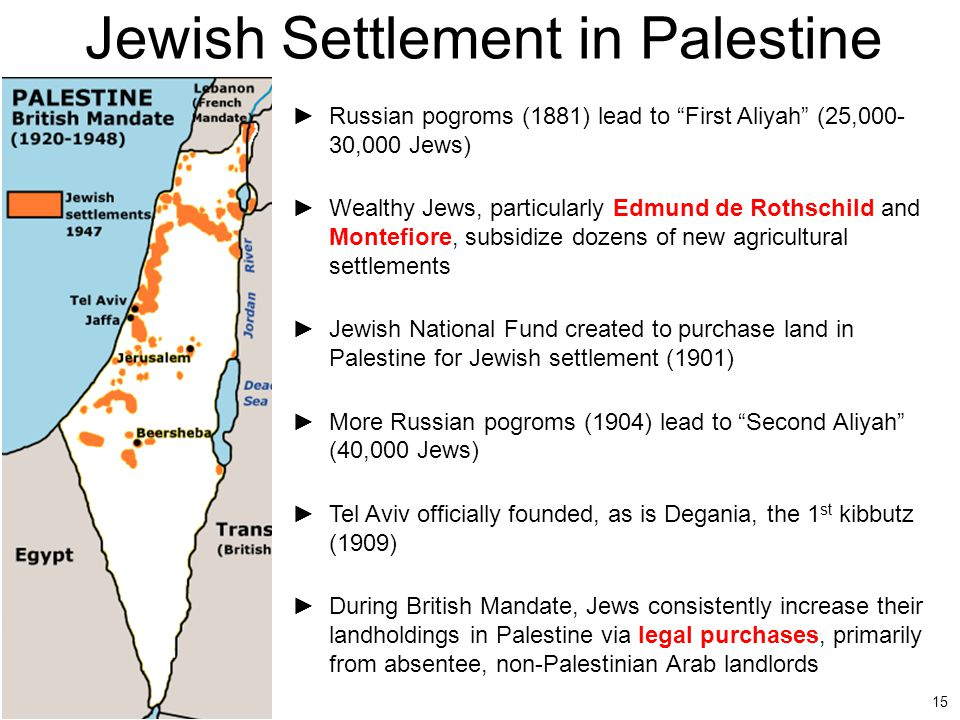 Jewish Settlement in Palestine