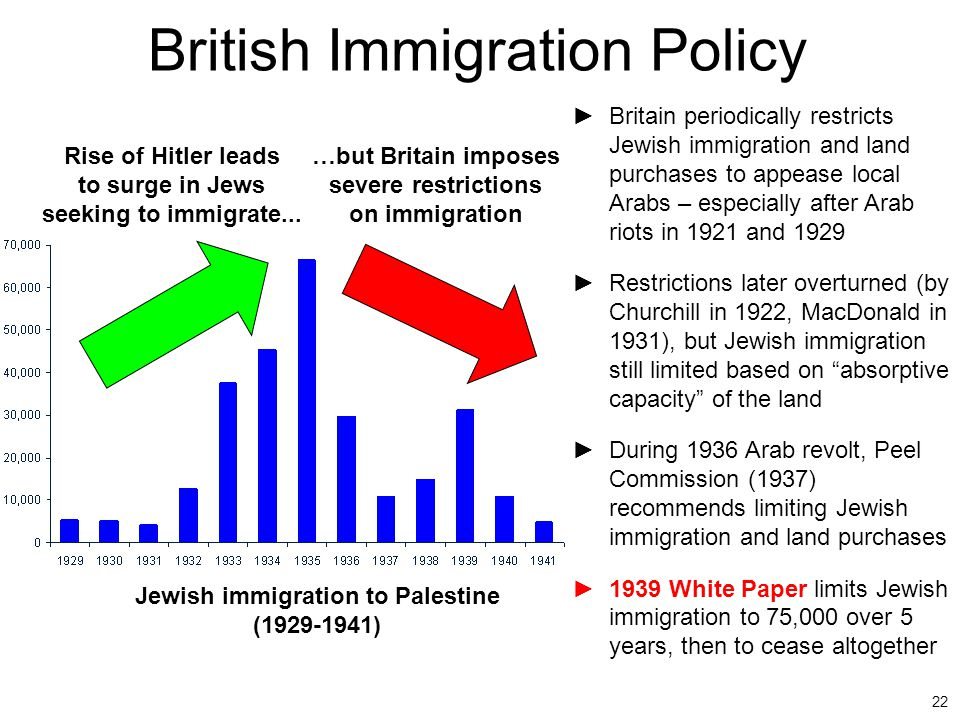 British Immigration Policy