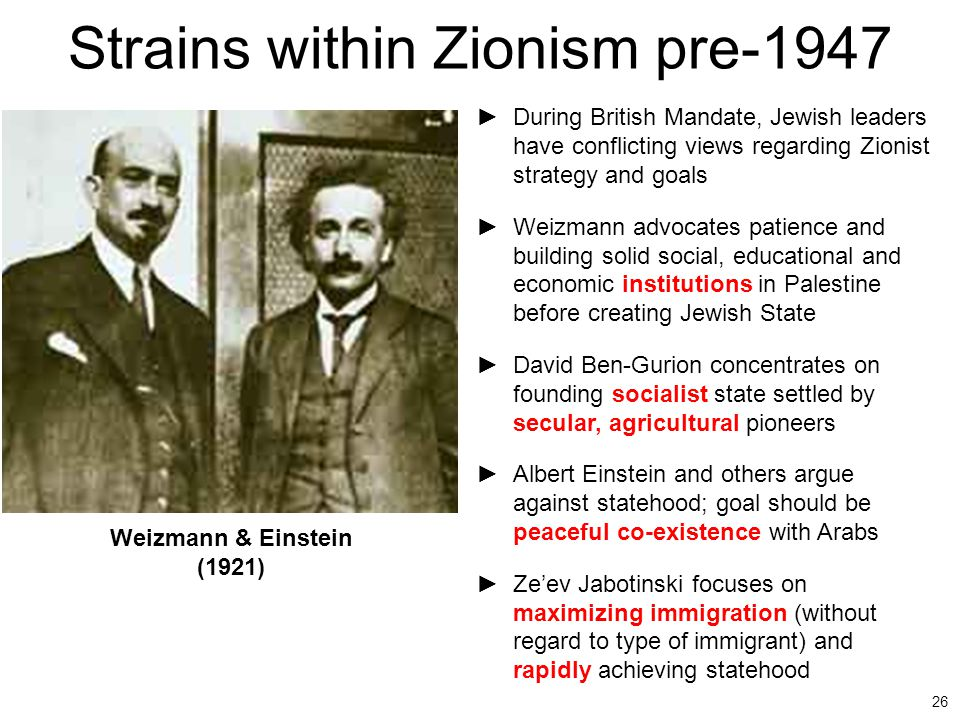 Strains within Zionism pre-1947