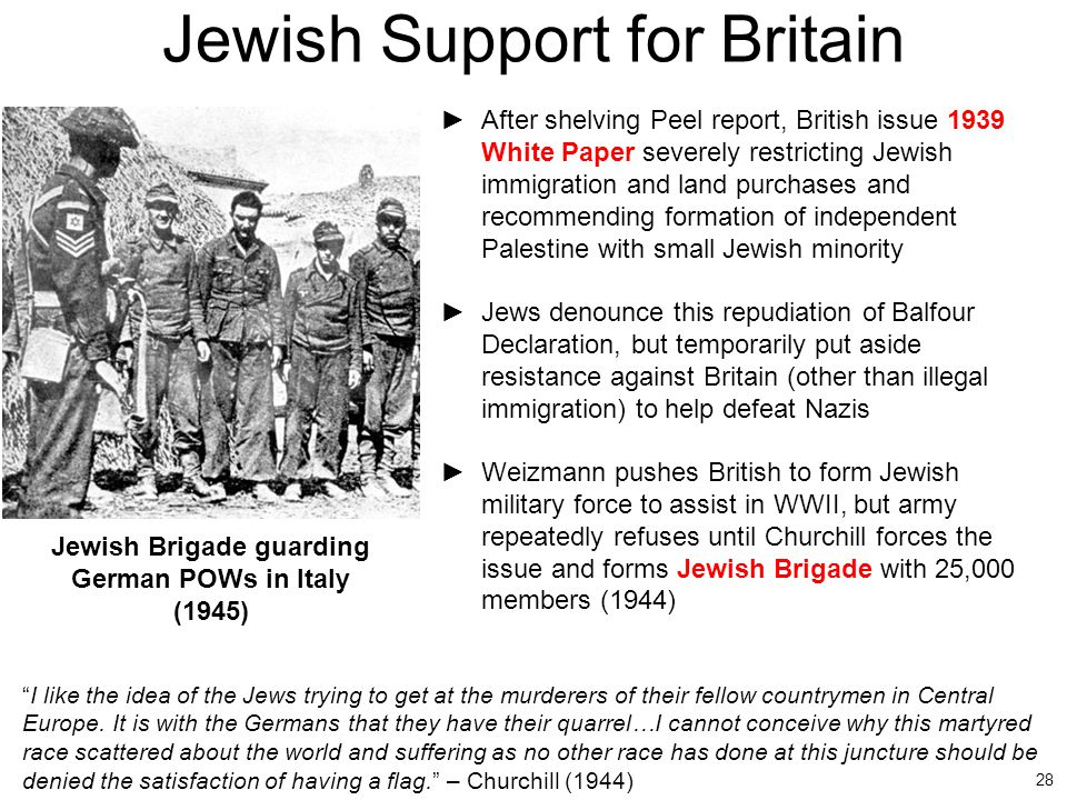 Jewish Support for Britain