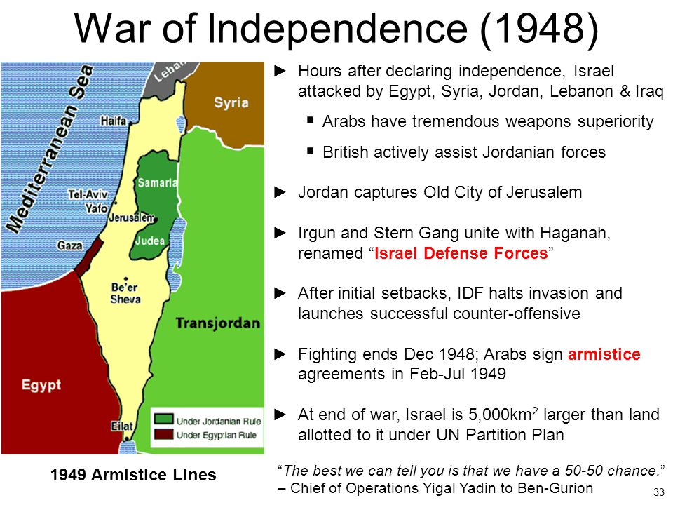 War of Independence (1948) Hours after declaring independence, Israel attacked by Egypt, Syria, Jordan, Lebanon & Iraq.