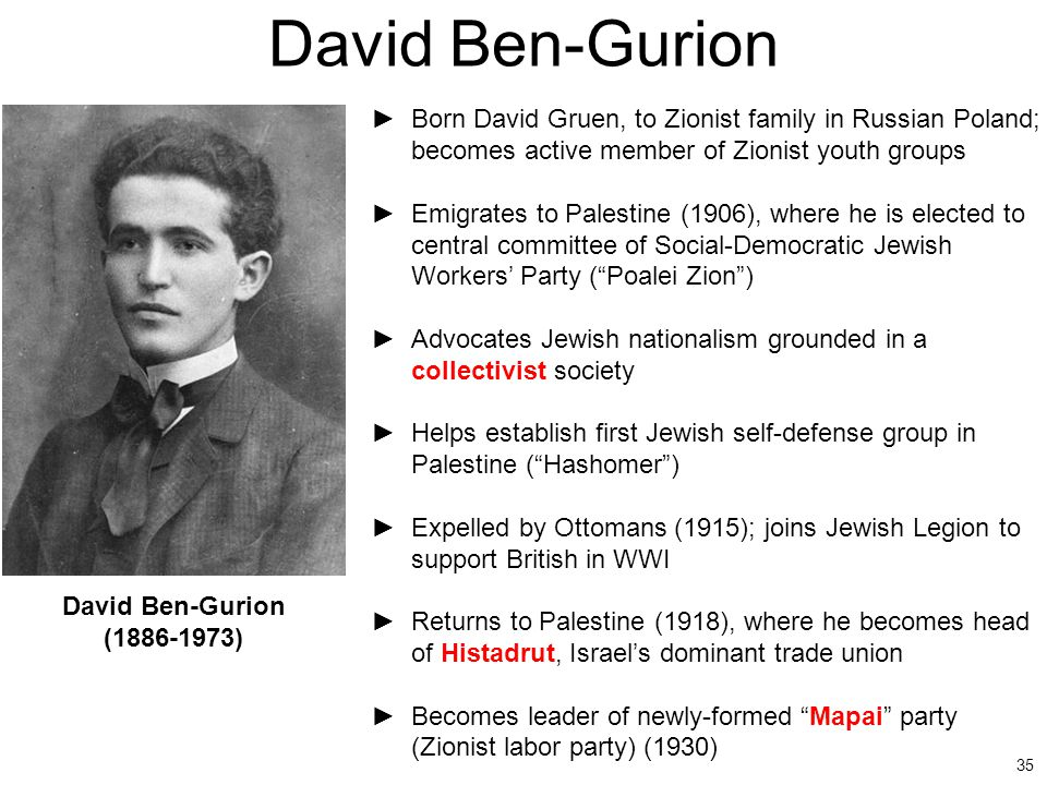 David Ben-Gurion Born David Gruen, to Zionist family in Russian Poland; becomes active member of Zionist youth groups.