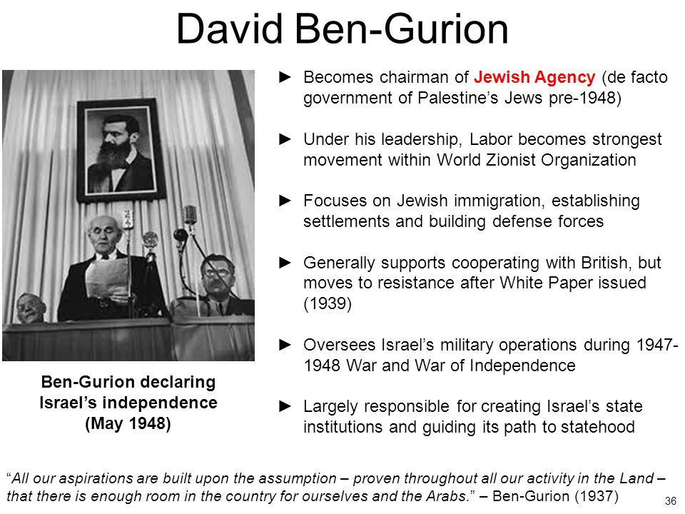 Ben-Gurion declaring Israel's independence